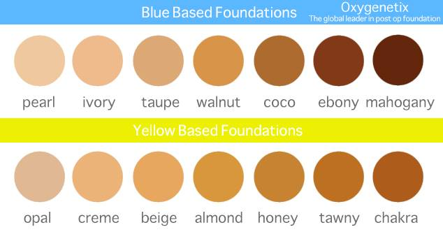 Oxygenetics Pallete colours Foundations