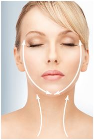 Jowl and neck lifting PDO Threading