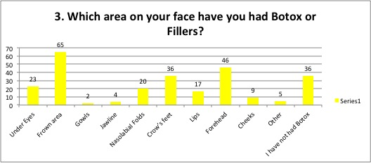 which are on your face did you have botox or filler?